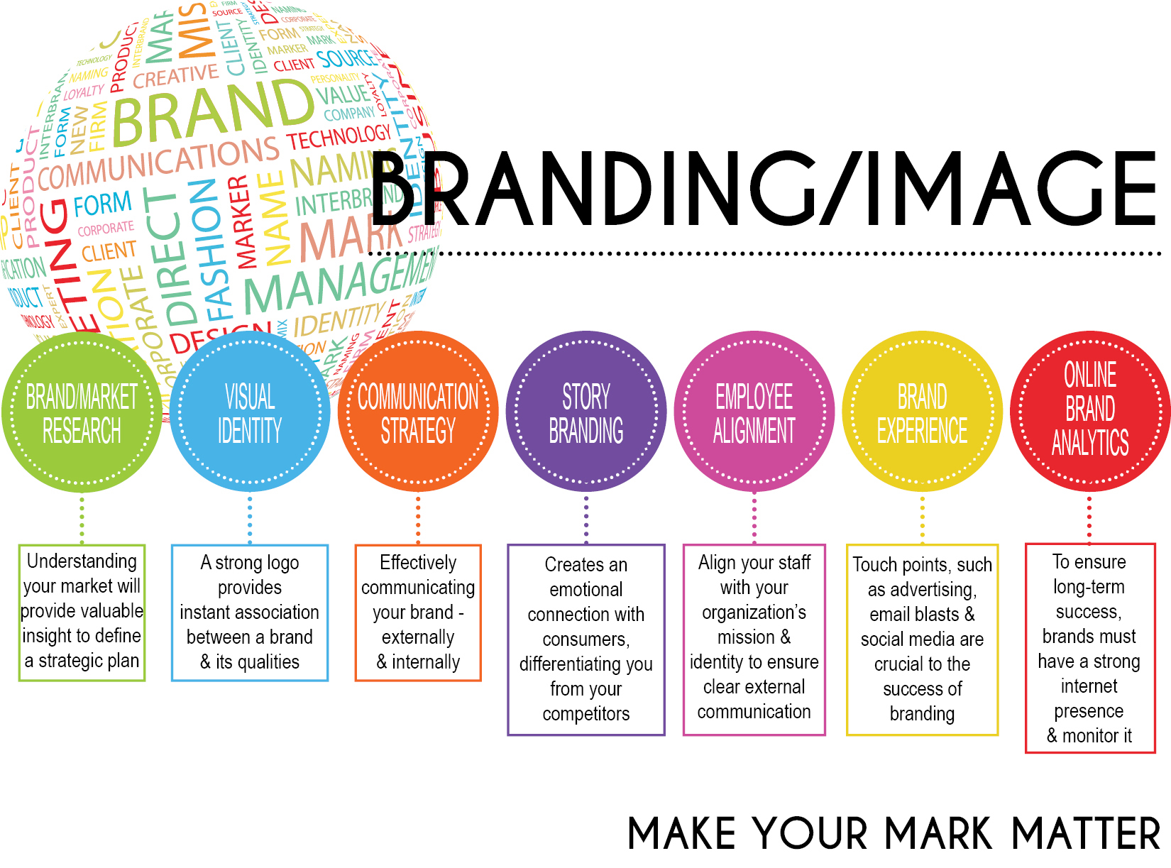 Branding & Image Services by Fashion Seal Healthcare